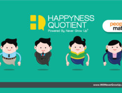 happyness quotient
